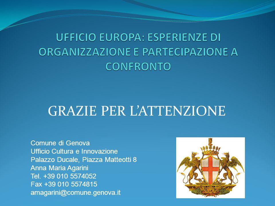 GRAZIE PER LATTENZIONE Comune di Genova Ufficio Cultura e Innovazione Palazzo Ducale, Piazza Matteotti 8 Anna Maria Agarini Tel.