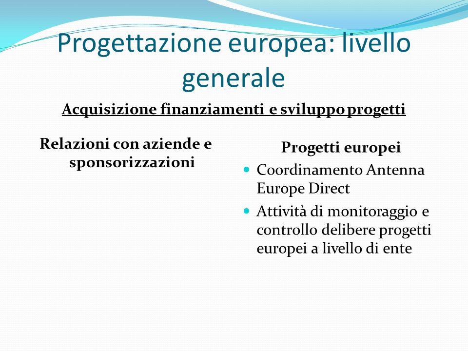 Progettazione europea: livello generale Acquisizione finanziamenti e sviluppo progetti Relazioni con aziende e sponsorizzazioni Progetti europei Coordinamento Antenna Europe Direct Attività di monitoraggio e controllo delibere progetti europei a livello di ente