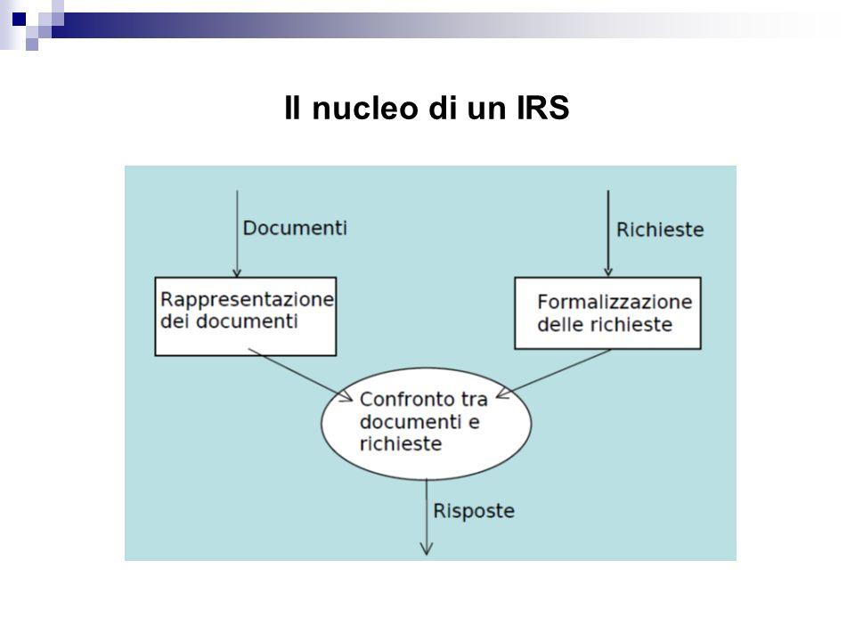 Il nucleo di un IRS