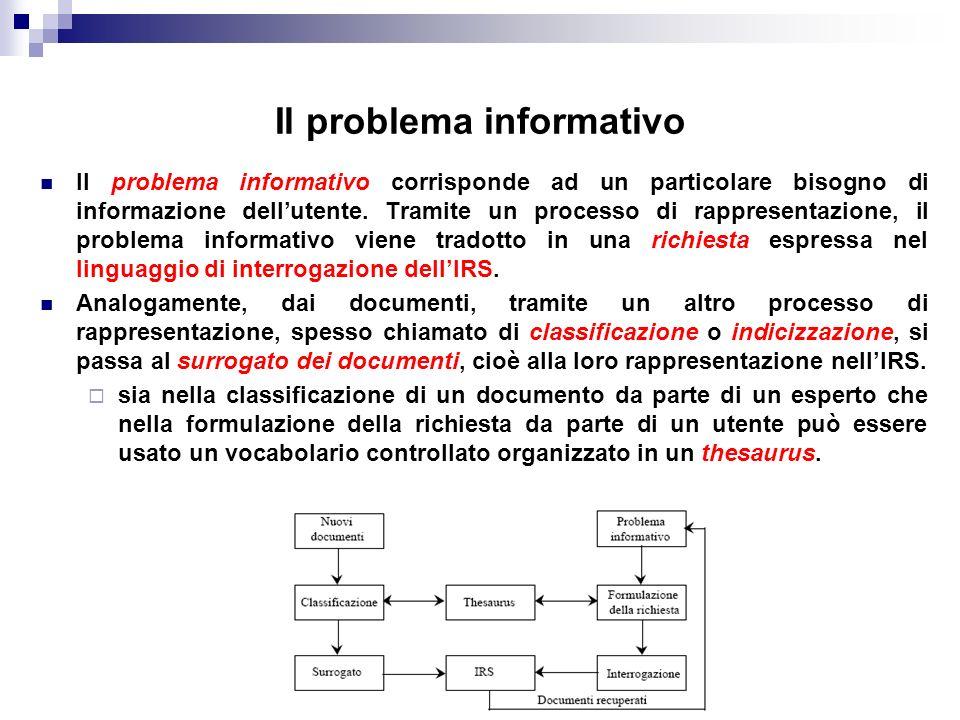 Il problema informativo Il problema informativo corrisponde ad un particolare bisogno di informazione dellutente. Tramite un processo di rappresentazi