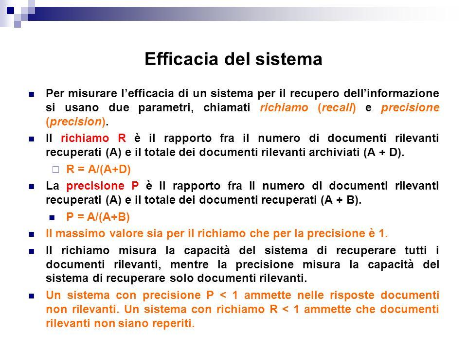 Efficacia del sistema Per misurare lefficacia di un sistema per il recupero dellinformazione si usano due parametri, chiamati richiamo (recall) e prec