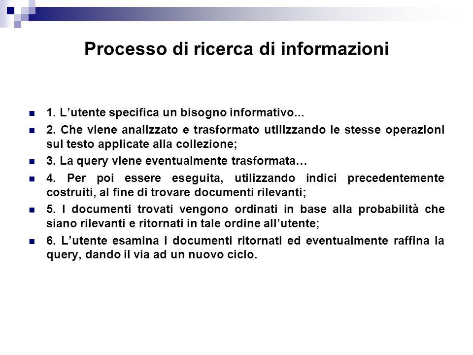 Processo di ricerca di informazioni 1. Lutente specifica un bisogno informativo... 2. Che viene analizzato e trasformato utilizzando le stesse operazi