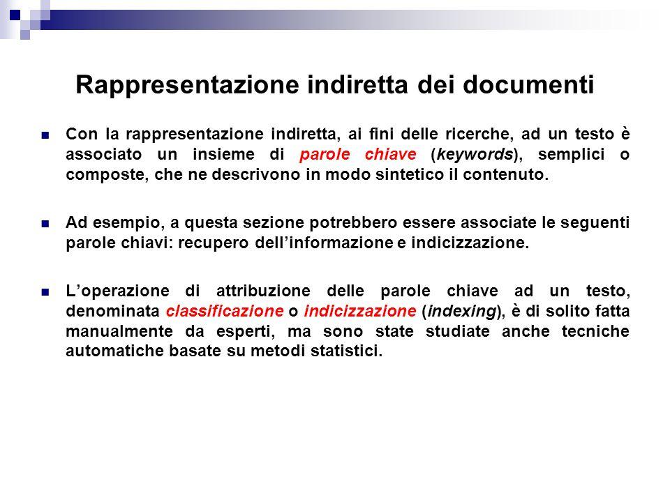 Rappresentazione indiretta dei documenti Con la rappresentazione indiretta, ai fini delle ricerche, ad un testo è associato un insieme di parole chiav