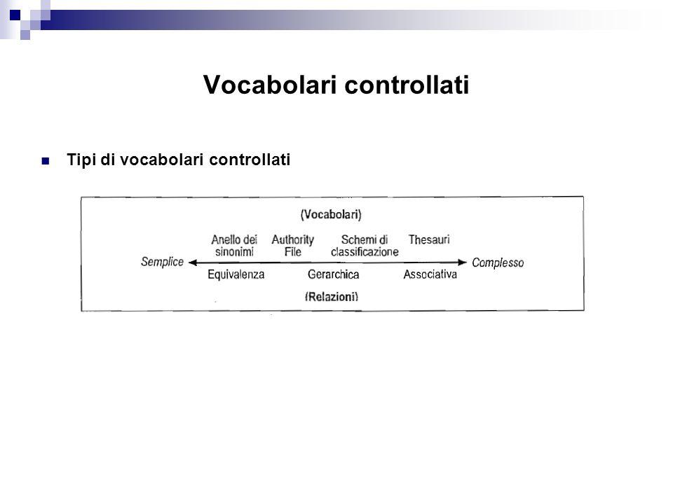 Vocabolari controllati Tipi di vocabolari controllati
