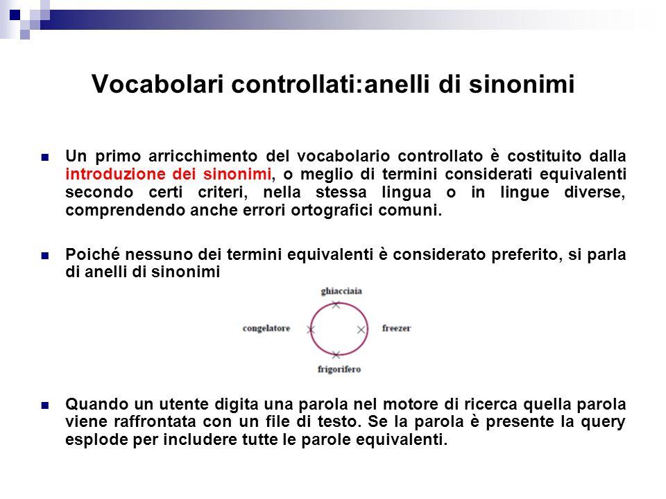 Vocabolari controllati:anelli di sinonimi Un primo arricchimento del vocabolario controllato è costituito dalla introduzione dei sinonimi, o meglio di