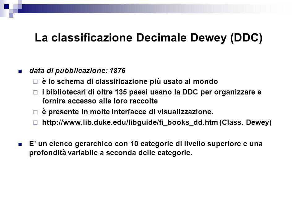 La classificazione Decimale Dewey (DDC) data di pubblicazione: 1876 è lo schema di classificazione più usato al mondo i bibliotecari di oltre 135 paes