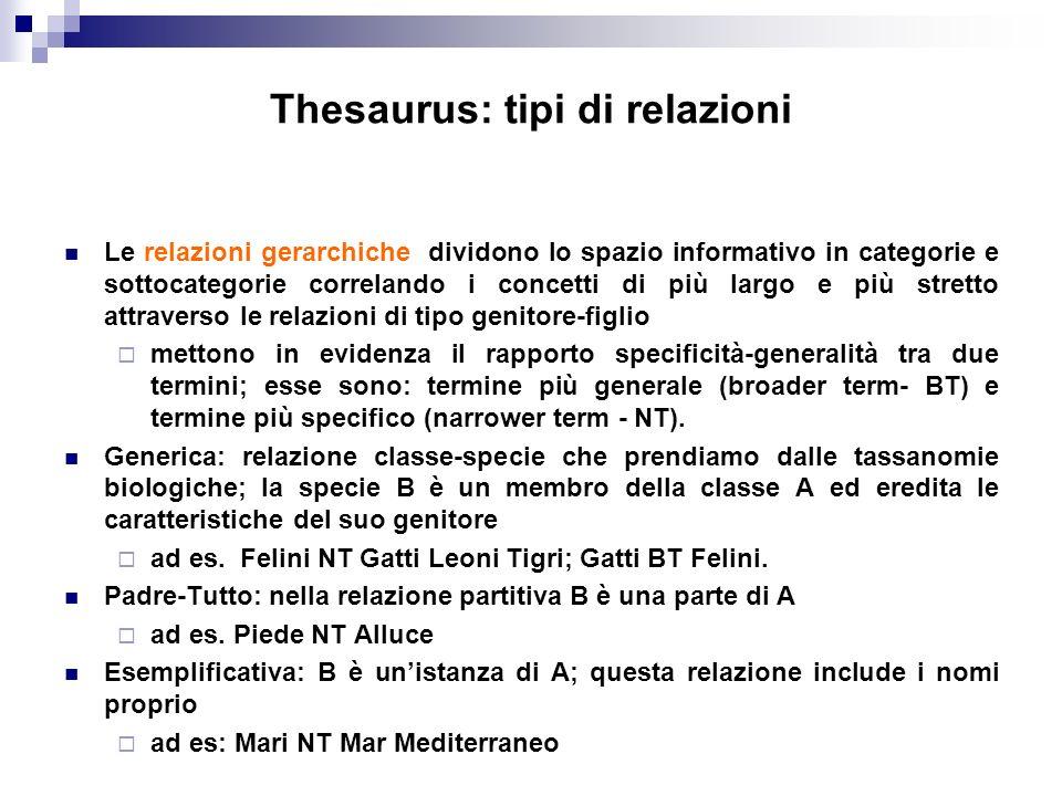 Thesaurus: tipi di relazioni Le relazioni gerarchiche dividono lo spazio informativo in categorie e sottocategorie correlando i concetti di più largo