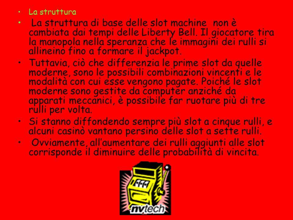 La struttura La struttura di base delle slot machine non è cambiata dai tempi delle Liberty Bell.