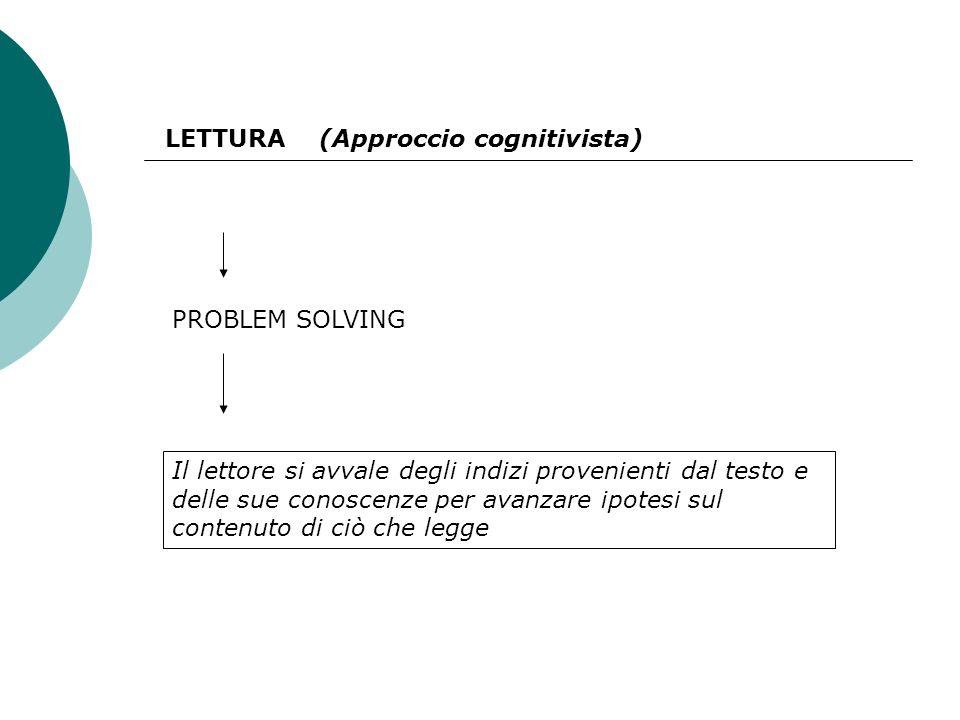 LETTURA (Approccio cognitivista) PROBLEM SOLVING Il lettore si avvale degli indizi provenienti dal testo e delle sue conoscenze per avanzare ipotesi s