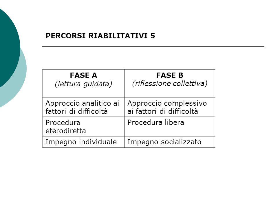 FASE A (lettura guidata) FASE B (riflessione collettiva) Approccio analitico ai fattori di difficoltà Approccio complessivo ai fattori di difficoltà Procedura eterodiretta Procedura libera Impegno individualeImpegno socializzato PERCORSI RIABILITATIVI 5