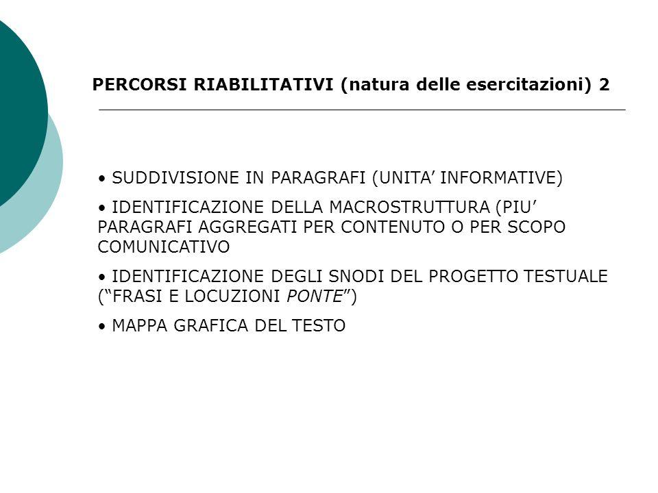 PERCORSI RIABILITATIVI (natura delle esercitazioni) 2 SUDDIVISIONE IN PARAGRAFI (UNITA INFORMATIVE) IDENTIFICAZIONE DELLA MACROSTRUTTURA (PIU PARAGRAFI AGGREGATI PER CONTENUTO O PER SCOPO COMUNICATIVO IDENTIFICAZIONE DEGLI SNODI DEL PROGETTO TESTUALE (FRASI E LOCUZIONI PONTE) MAPPA GRAFICA DEL TESTO