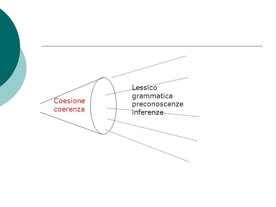 Coesione coerenza Lessico grammatica preconoscenze inferenze