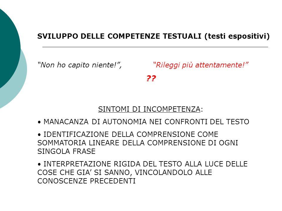 SVILUPPO DELLE COMPETENZE TESTUALI (testi espositivi) SINTOMI DI INCOMPETENZA: MANACANZA DI AUTONOMIA NEI CONFRONTI DEL TESTO IDENTIFICAZIONE DELLA COMPRENSIONE COME SOMMATORIA LINEARE DELLA COMPRENSIONE DI OGNI SINGOLA FRASE INTERPRETAZIONE RIGIDA DEL TESTO ALLA LUCE DELLE COSE CHE GIA SI SANNO, VINCOLANDOLO ALLE CONOSCENZE PRECEDENTI Non ho capito niente!, Rileggi più attentamente.