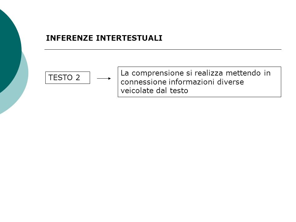 INFERENZE INTERTESTUALI TESTO 2 La comprensione si realizza mettendo in connessione informazioni diverse veicolate dal testo