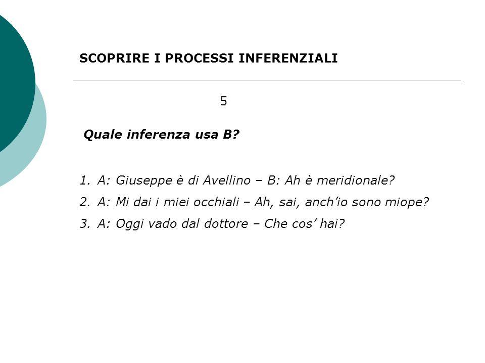 SCOPRIRE I PROCESSI INFERENZIALI 5 Quale inferenza usa B? 1.A: Giuseppe è di Avellino – B: Ah è meridionale? 2.A: Mi dai i miei occhiali – Ah, sai, an