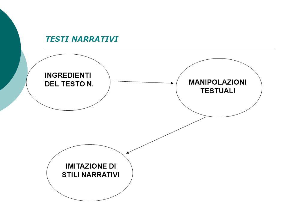 INGREDIENTI DEL TESTO N. MANIPOLAZIONI TESTUALI IMITAZIONE DI STILI NARRATIVI TESTI NARRATIVI