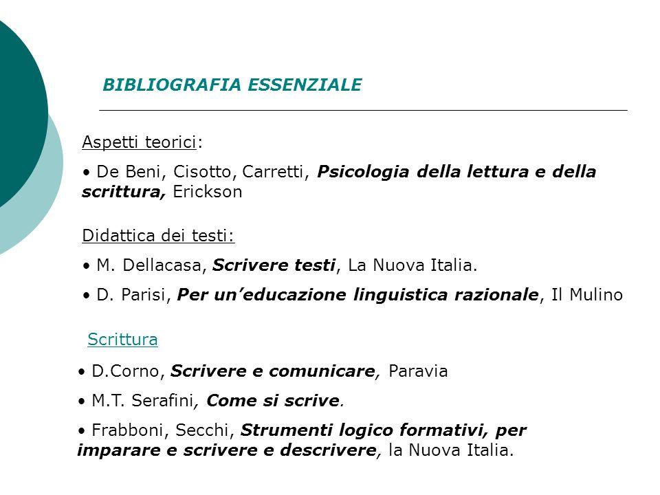 BIBLIOGRAFIA ESSENZIALE Aspetti teorici: De Beni, Cisotto, Carretti, Psicologia della lettura e della scrittura, Erickson Didattica dei testi: M. Dell