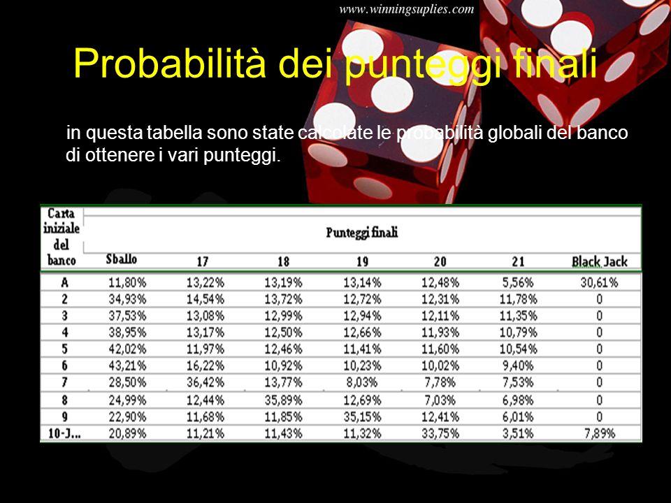 Probabilità dei punteggi finali in questa tabella sono state calcolate le probabilità globali del banco di ottenere i vari punteggi.