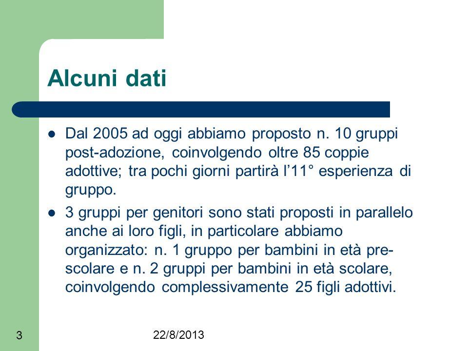 22/8/2013 3 Alcuni dati Dal 2005 ad oggi abbiamo proposto n. 10 gruppi post-adozione, coinvolgendo oltre 85 coppie adottive; tra pochi giorni partirà