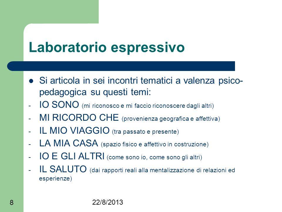22/8/2013 8 Laboratorio espressivo Si articola in sei incontri tematici a valenza psico- pedagogica su questi temi: - IO SONO (mi riconosco e mi facci