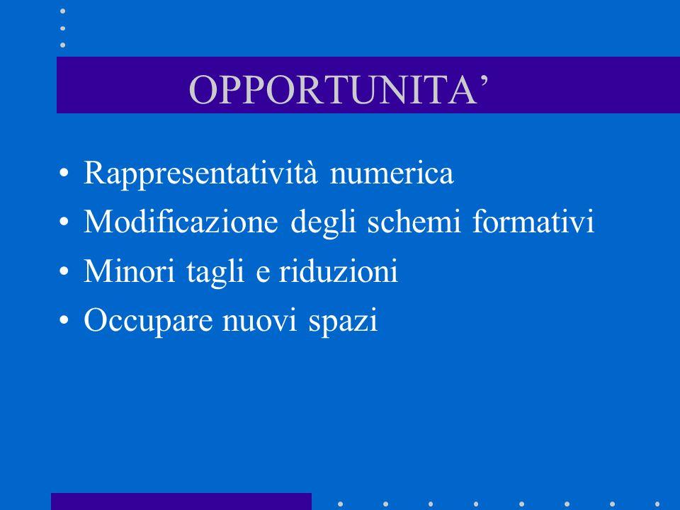 OPPORTUNITA Rappresentatività numerica Modificazione degli schemi formativi Minori tagli e riduzioni Occupare nuovi spazi