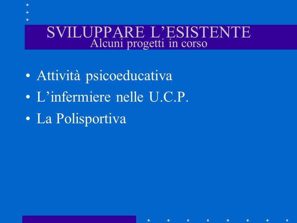 SVILUPPARE LESISTENTE Alcuni progetti in corso Attività psicoeducativa Linfermiere nelle U.C.P. La Polisportiva