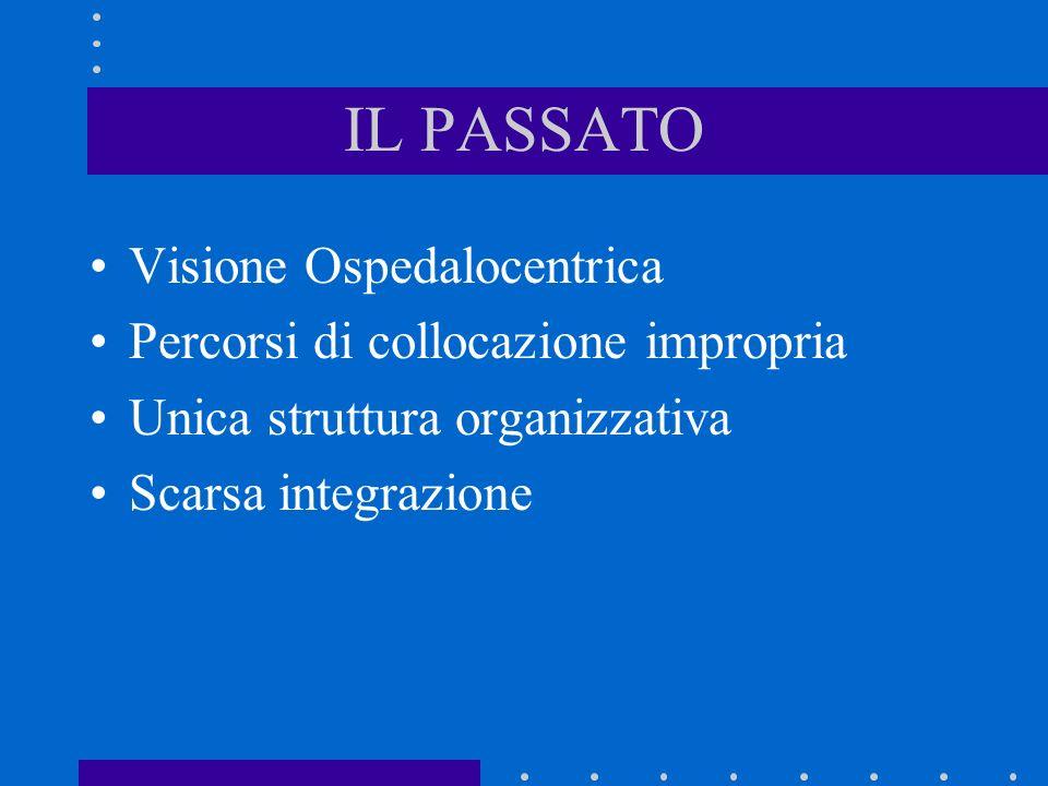 IL PASSATO Visione Ospedalocentrica Percorsi di collocazione impropria Unica struttura organizzativa Scarsa integrazione