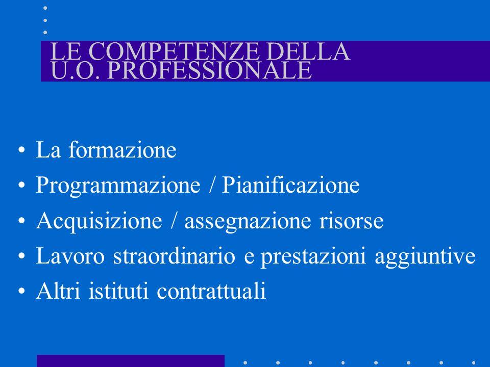 LE COMPETENZE DELLA U.O. PROFESSIONALE La formazione Programmazione / Pianificazione Acquisizione / assegnazione risorse Lavoro straordinario e presta