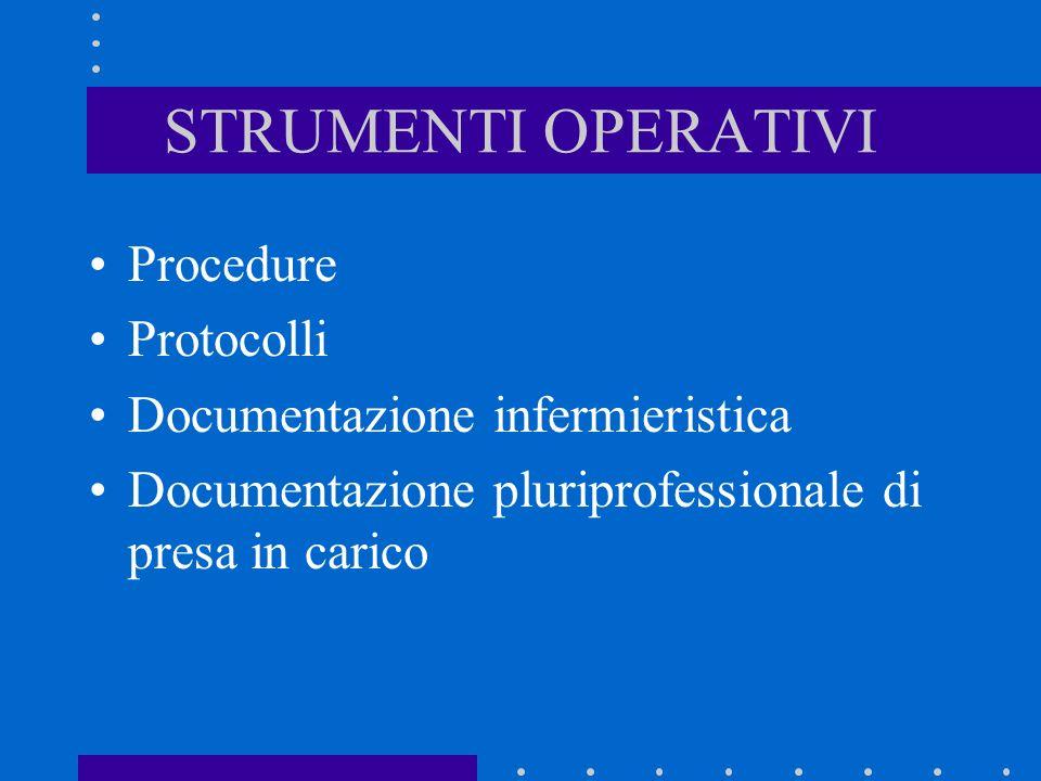STRUMENTI OPERATIVI Procedure Protocolli Documentazione infermieristica Documentazione pluriprofessionale di presa in carico