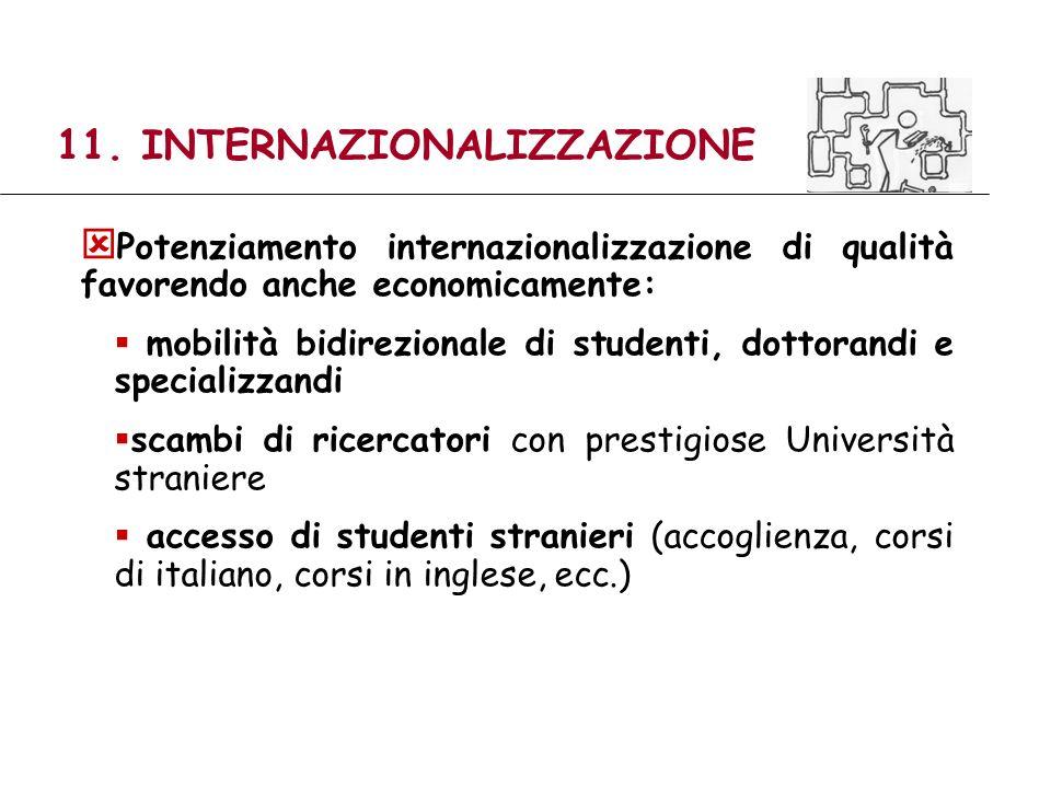 Potenziamento internazionalizzazione di qualità favorendo anche economicamente: mobilità bidirezionale di studenti, dottorandi e specializzandi scambi di ricercatori con prestigiose Università straniere accesso di studenti stranieri (accoglienza, corsi di italiano, corsi in inglese, ecc.) 11.