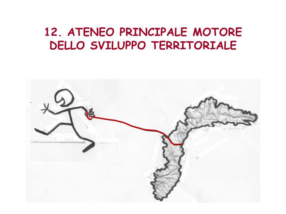 12. ATENEO PRINCIPALE MOTORE DELLO SVILUPPO TERRITORIALE