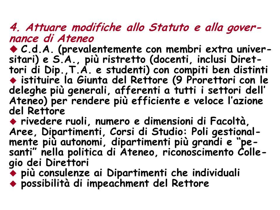 4. Attuare modifiche allo Statuto e alla gover- nance di Ateneo C.d.A.