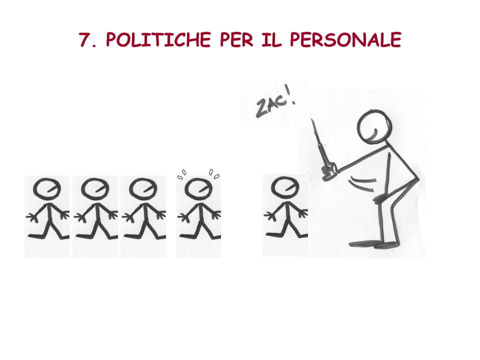 7. POLITICHE PER IL PERSONALE