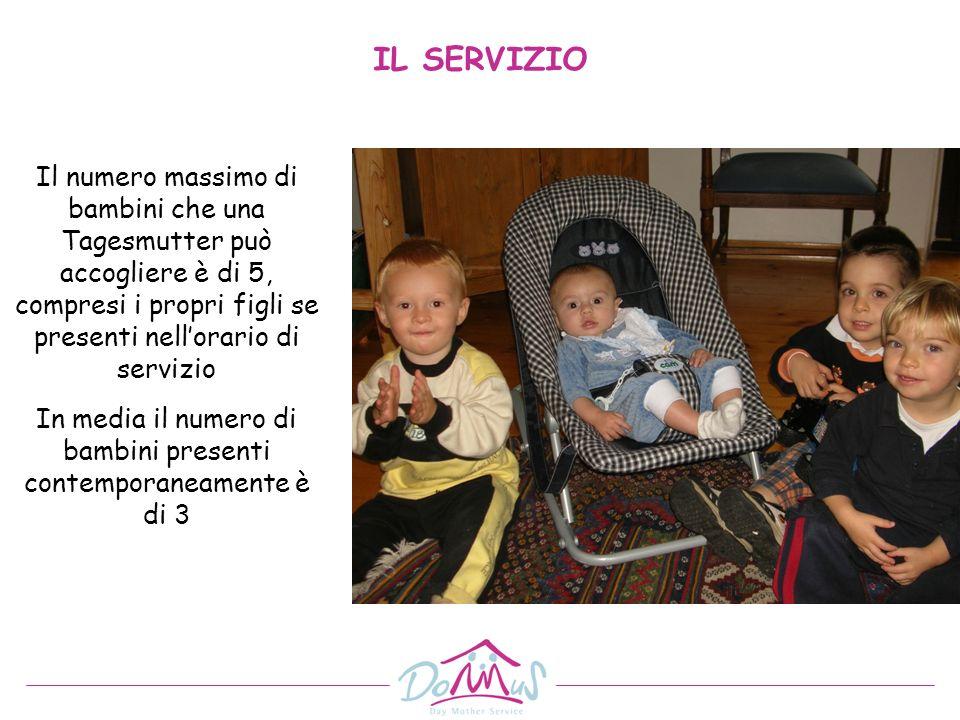 Il numero massimo di bambini che una Tagesmutter può accogliere è di 5, compresi i propri figli se presenti nellorario di servizio In media il numero