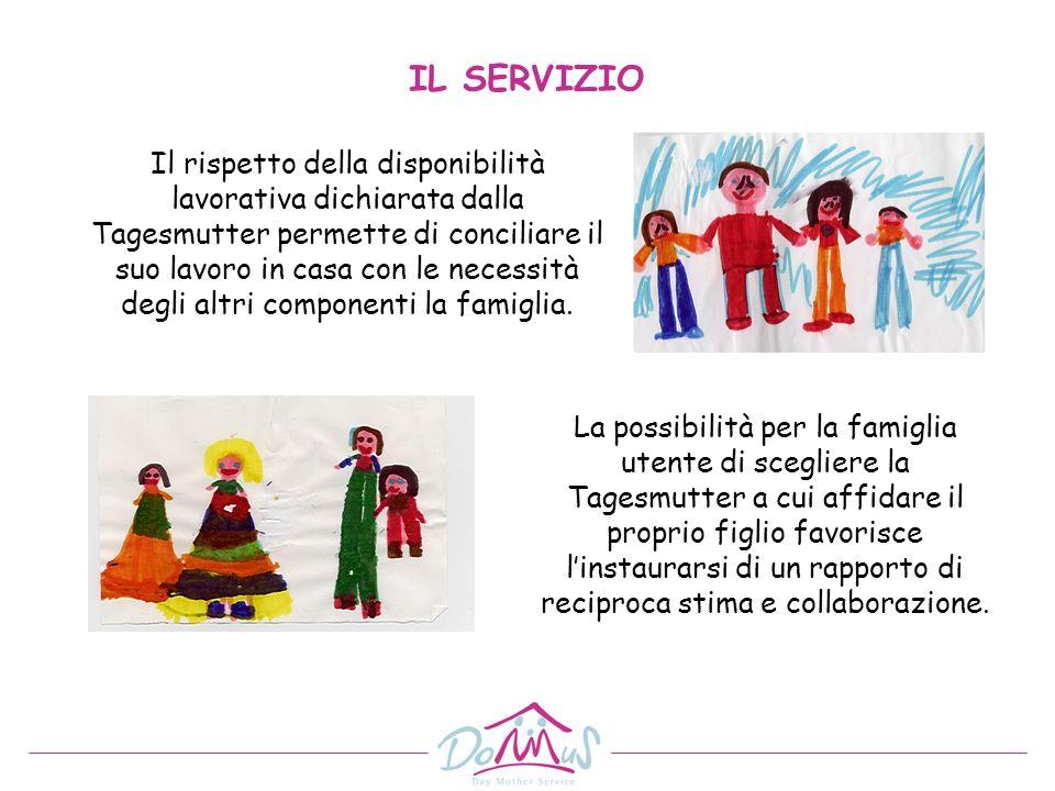 Il rispetto della disponibilità lavorativa dichiarata dalla Tagesmutter permette di conciliare il suo lavoro in casa con le necessità degli altri comp