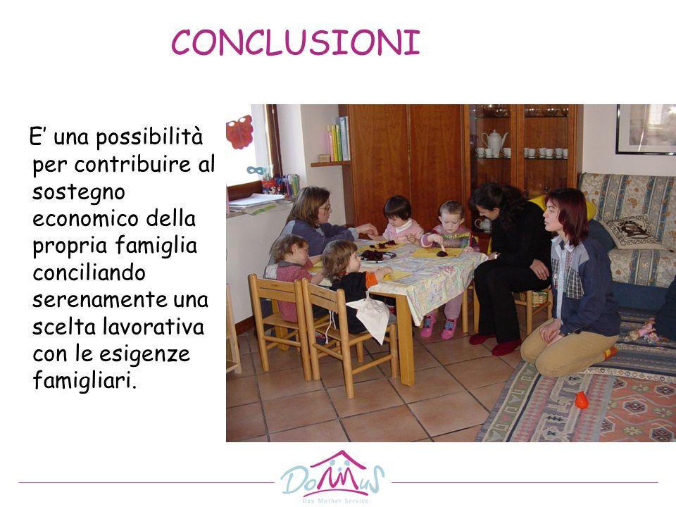 CONCLUSIONI E una possibilità per contribuire al sostegno economico della propria famiglia conciliando serenamente una scelta lavorativa con le esigen