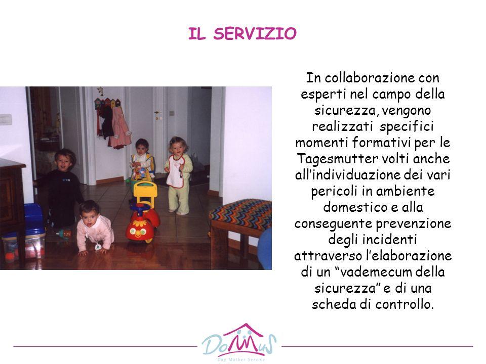 Generalmente labitazione in cui si svolge il servizio comprende almeno una cucina/soggiorno, due stanze di cui una adibita ad uso esclusivo dei bambini e servizi igienici.