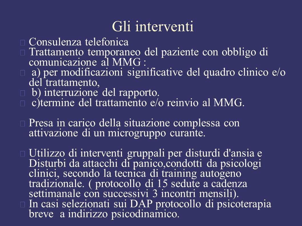 Gli interventi Consulenza telefonica Trattamento temporaneo del paziente con obbligo di comunicazione al MMG : a) per modificazioni significative del quadro clinico e/o del trattamento, b) interruzione del rapporto.