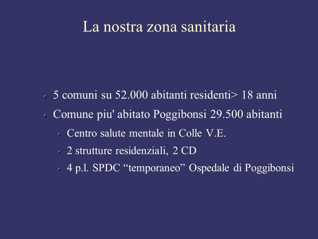 La nostra zona sanitaria 5 comuni su 52.000 abitanti residenti> 18 anni Comune piu abitato Poggibonsi 29.500 abitanti Centro salute mentale in Colle V.E.