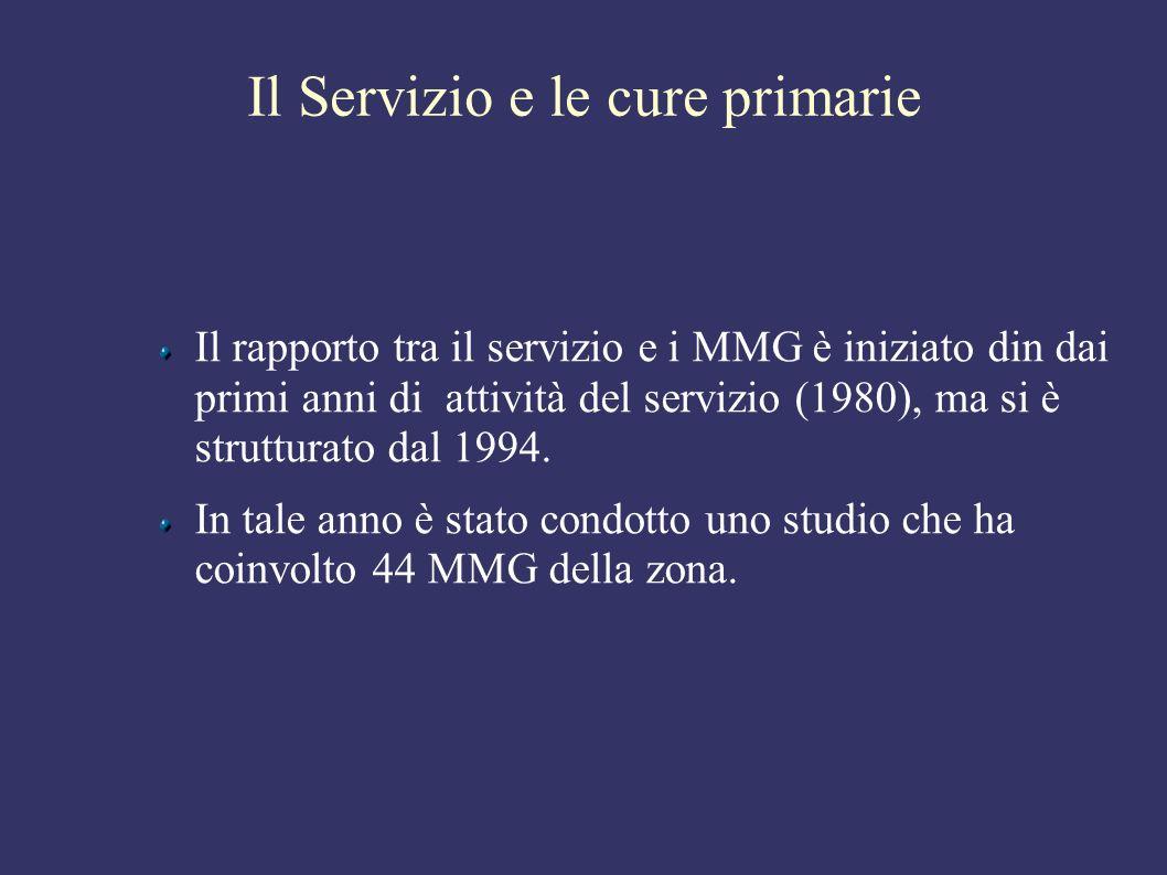 Il Servizio e le cure primarie Il rapporto tra il servizio e i MMG è iniziato din dai primi anni di attività del servizio (1980), ma si è strutturato dal 1994.