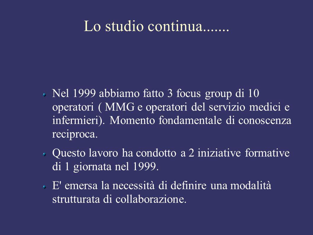 I protocolli Il primo protocollo di consulenza e collaborazione è del 1999.