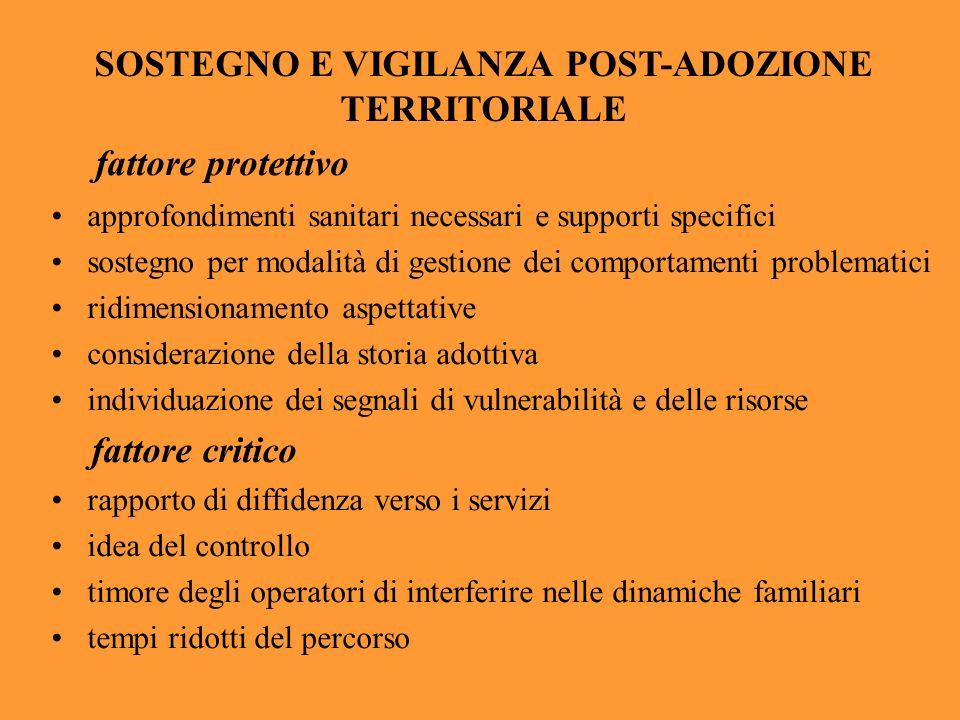 fattore protettivo approfondimenti sanitari necessari e supporti specifici sostegno per modalità di gestione dei comportamenti problematici ridimensio