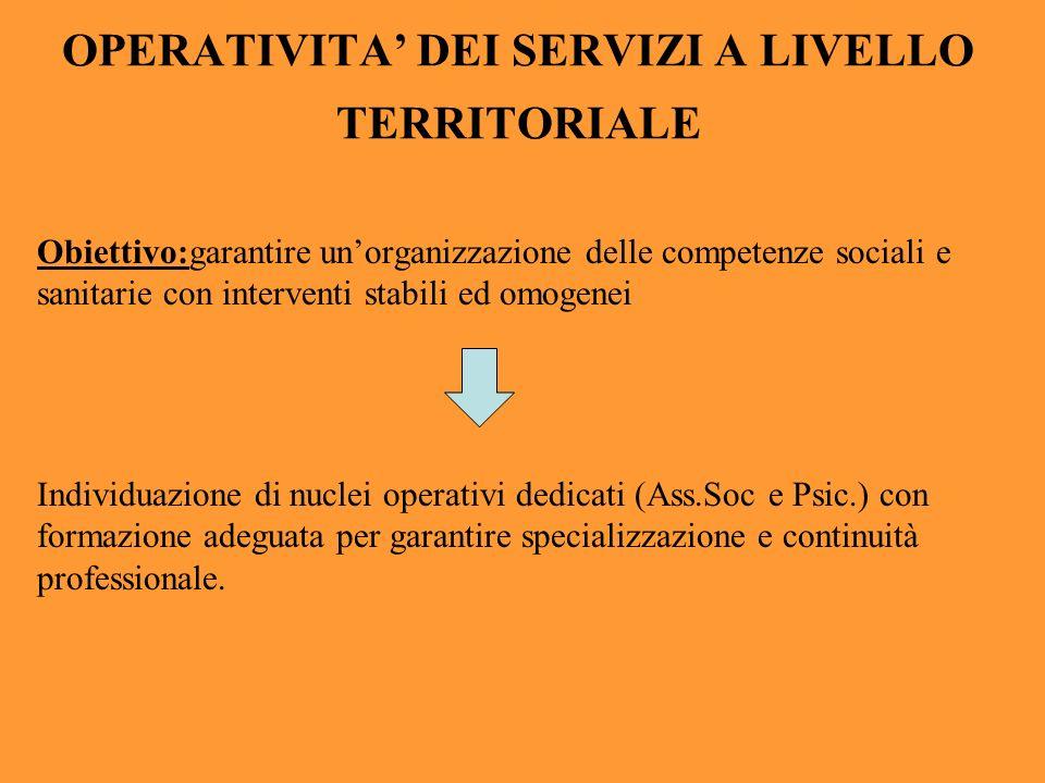 OPERATIVITA DEI SERVIZI A LIVELLO TERRITORIALE Obiettivo:garantire unorganizzazione delle competenze sociali e sanitarie con interventi stabili ed omo