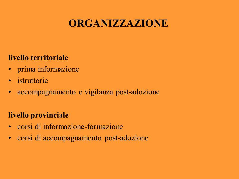 ORGANIZZAZIONE livello territoriale prima informazione istruttorie accompagnamento e vigilanza post-adozione livello provinciale corsi di informazione