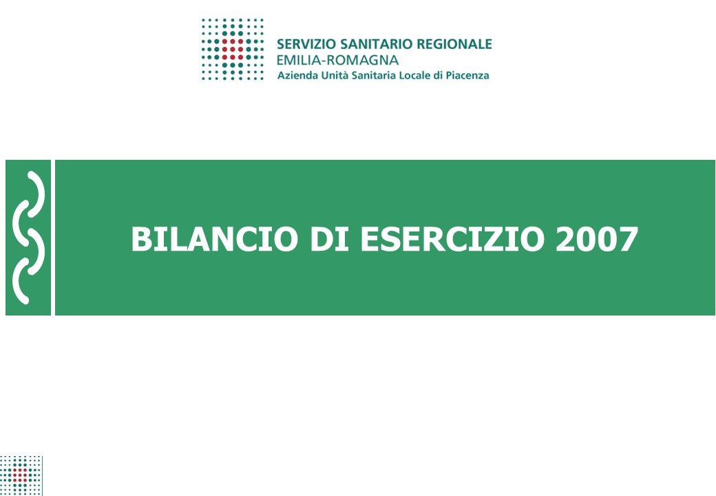 Risultati 2007 pagina 1 BILANCIO DI ESERCIZIO 2007