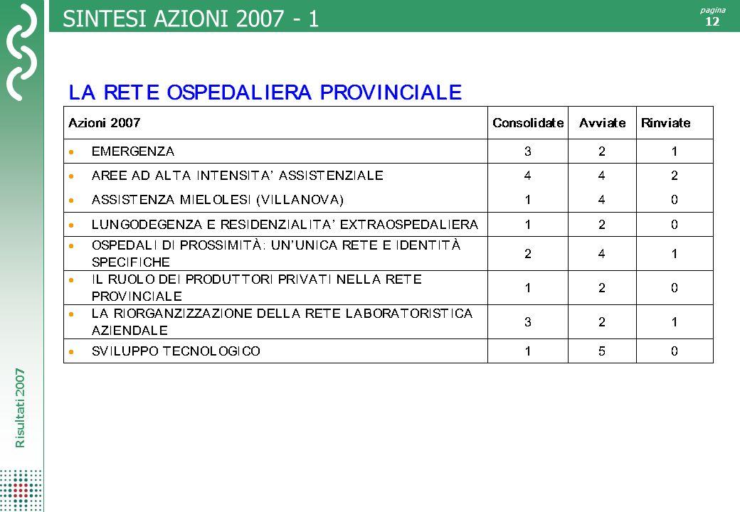 Risultati 2007 pagina 12 SINTESI AZIONI 2007 - 1