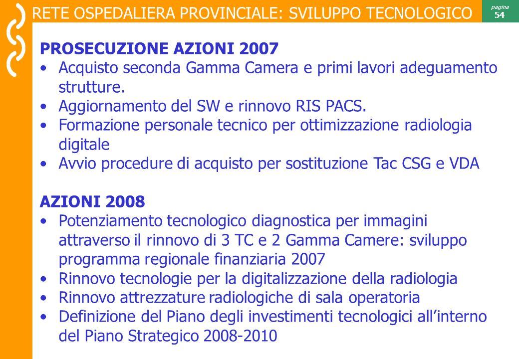 Risultati 2007 pagina 54 PROSECUZIONE AZIONI 2007 Acquisto seconda Gamma Camera e primi lavori adeguamento strutture.