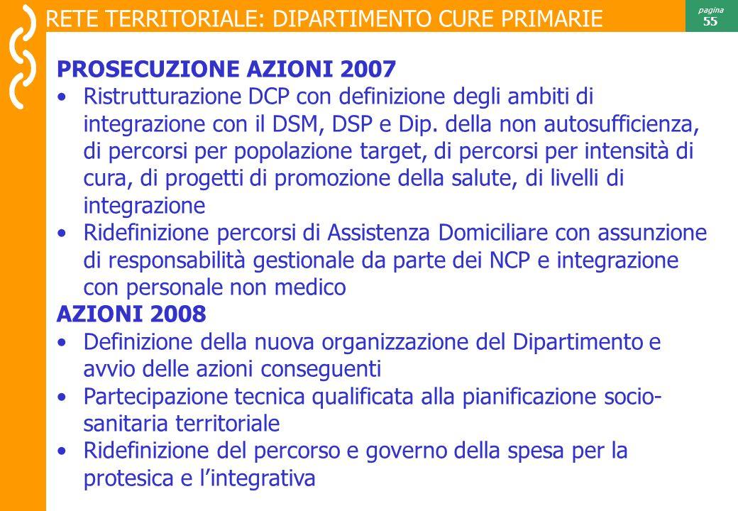 Risultati 2007 pagina 55 PROSECUZIONE AZIONI 2007 Ristrutturazione DCP con definizione degli ambiti di integrazione con il DSM, DSP e Dip.