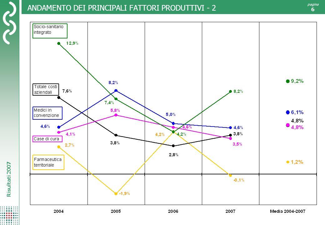 Risultati 2007 pagina 6 ANDAMENTO DEI PRINCIPALI FATTORI PRODUTTIVI - 2