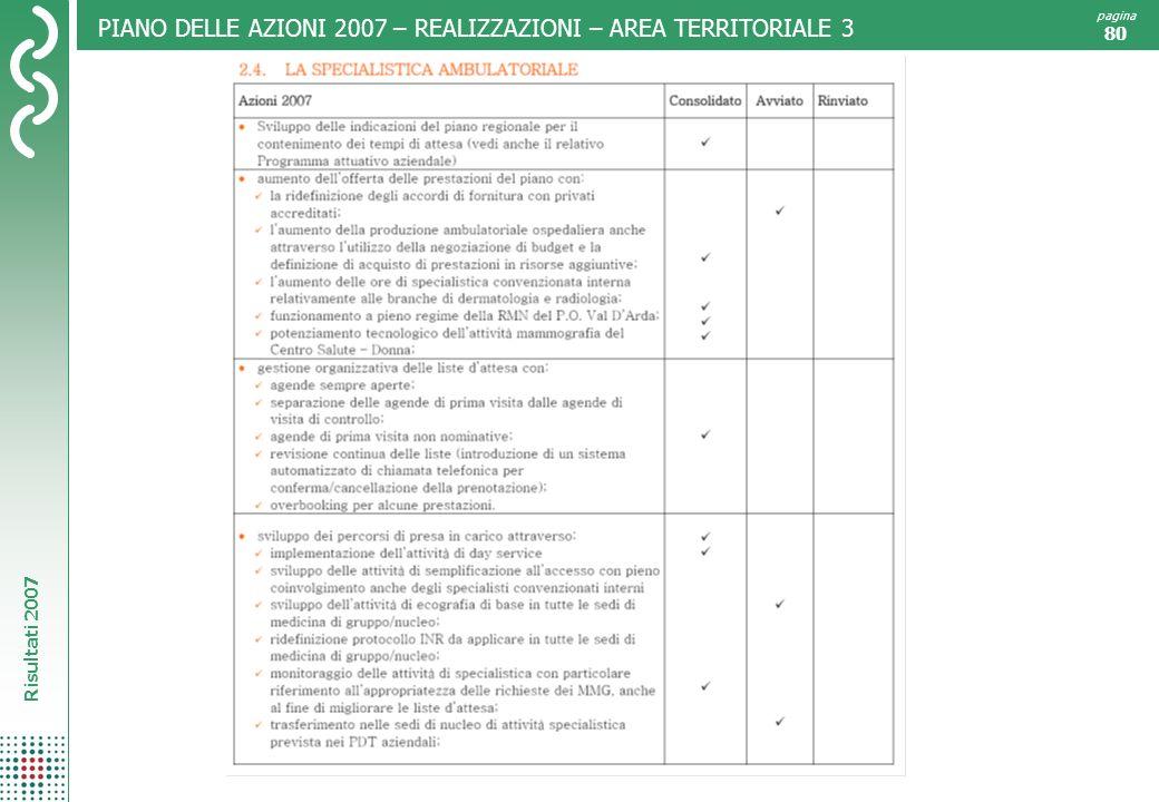 Risultati 2007 pagina 80 PIANO DELLE AZIONI 2007 – REALIZZAZIONI – AREA TERRITORIALE 3